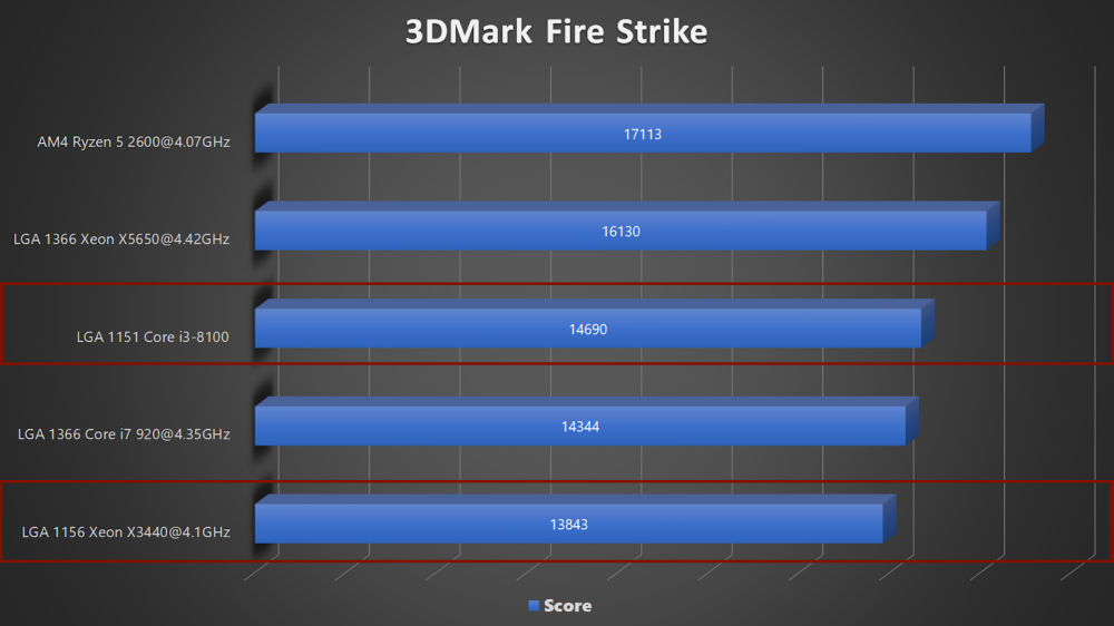 3dmark fire strike.jpg